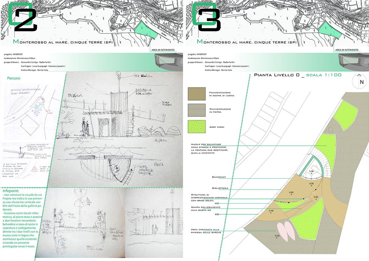 02-denise-vola-riqualificazione-monterosso-al-mare